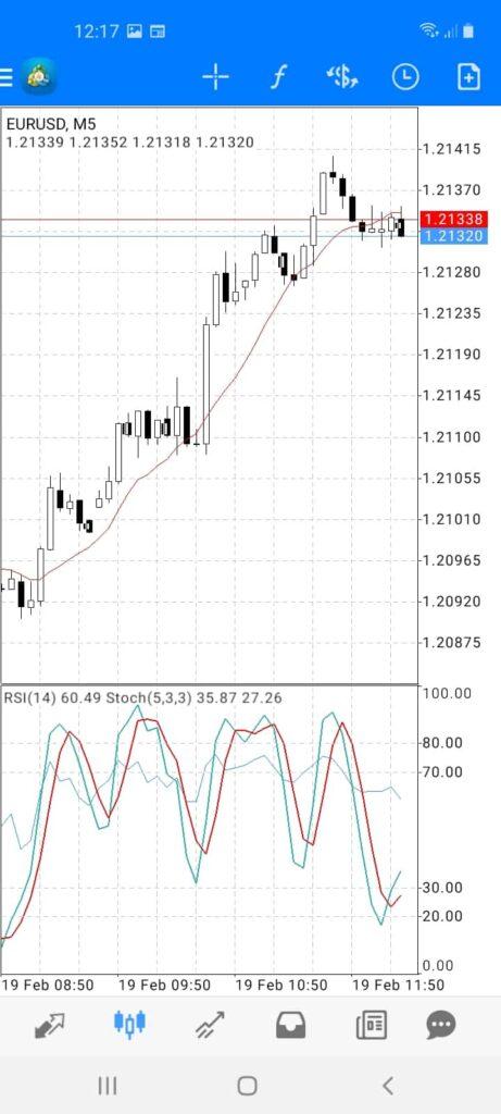BlackBull Markets Mobile Trading App Screenshot